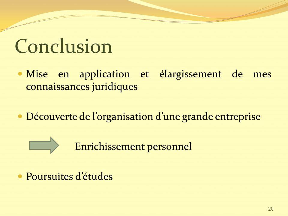 Conclusion Mise en application et élargissement de mes connaissances juridiques. Découverte de l'organisation d'une grande entreprise.