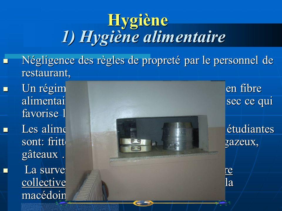 Hygiène 1) Hygiène alimentaire