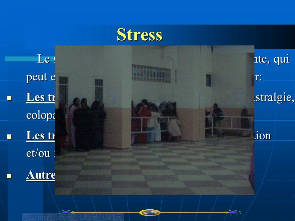 Stress Le stress touche la majorité des filles résidente, qui peut engendrer une variété de troubles à savoir: