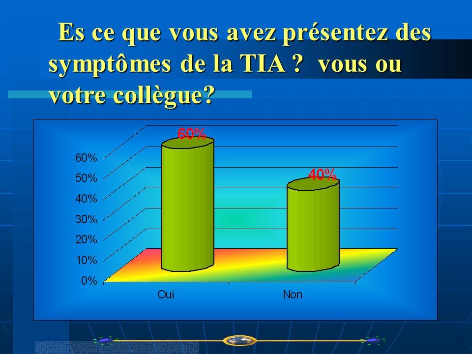 Es ce que vous avez présentez des symptômes de la TIA