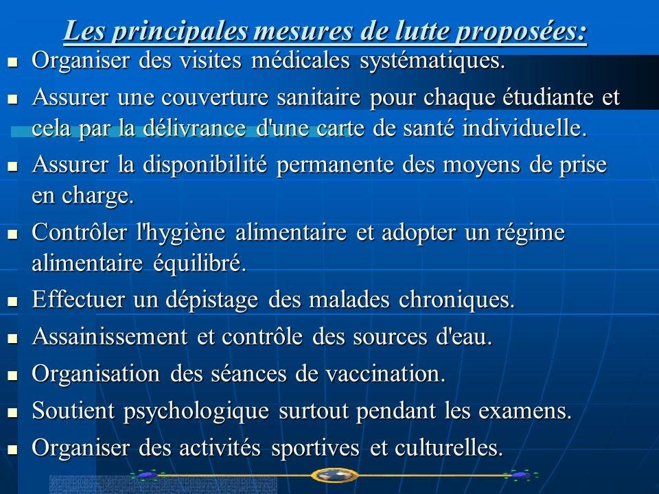 Les principales mesures de lutte proposées: