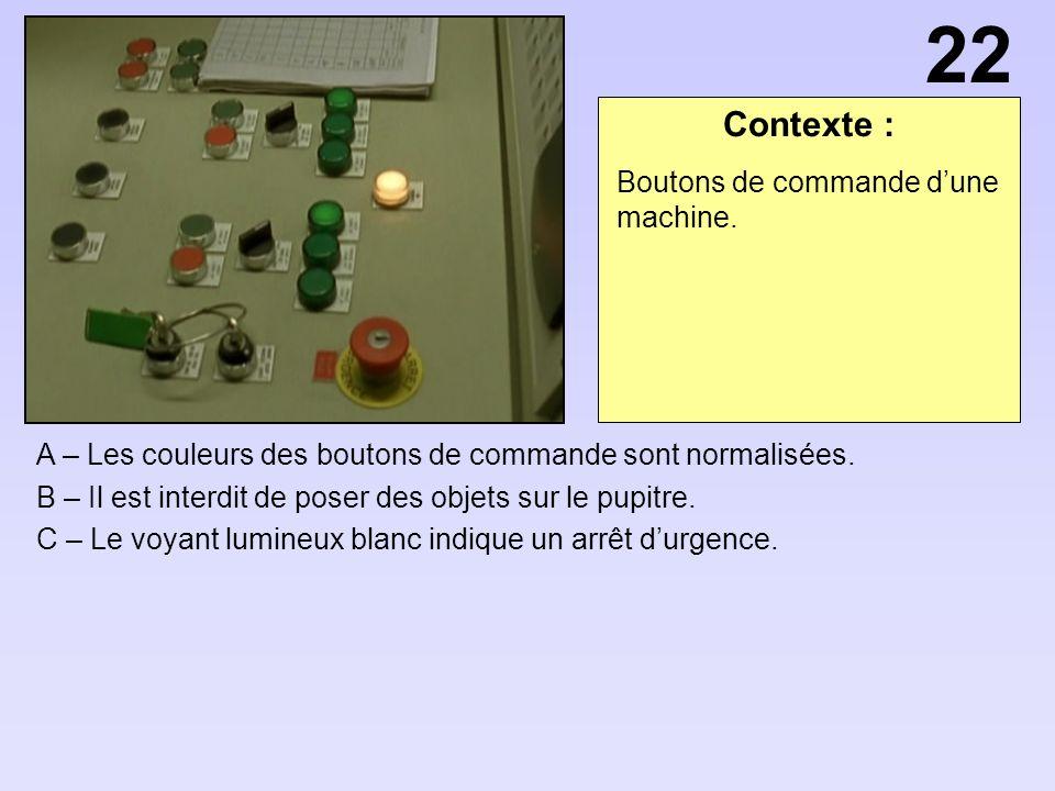 22 Contexte : Boutons de commande d'une machine.