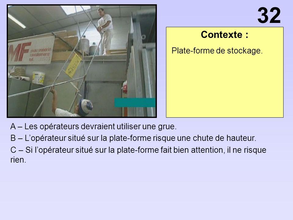 32 Contexte : Plate-forme de stockage.