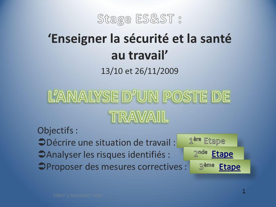 L'ANALYSE D'UN POSTE DE TRAVAIL