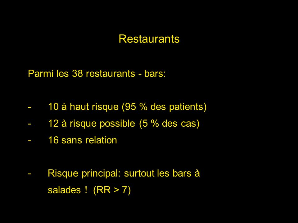 Restaurants Parmi les 38 restaurants - bars: