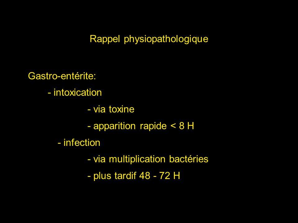 Rappel physiopathologique