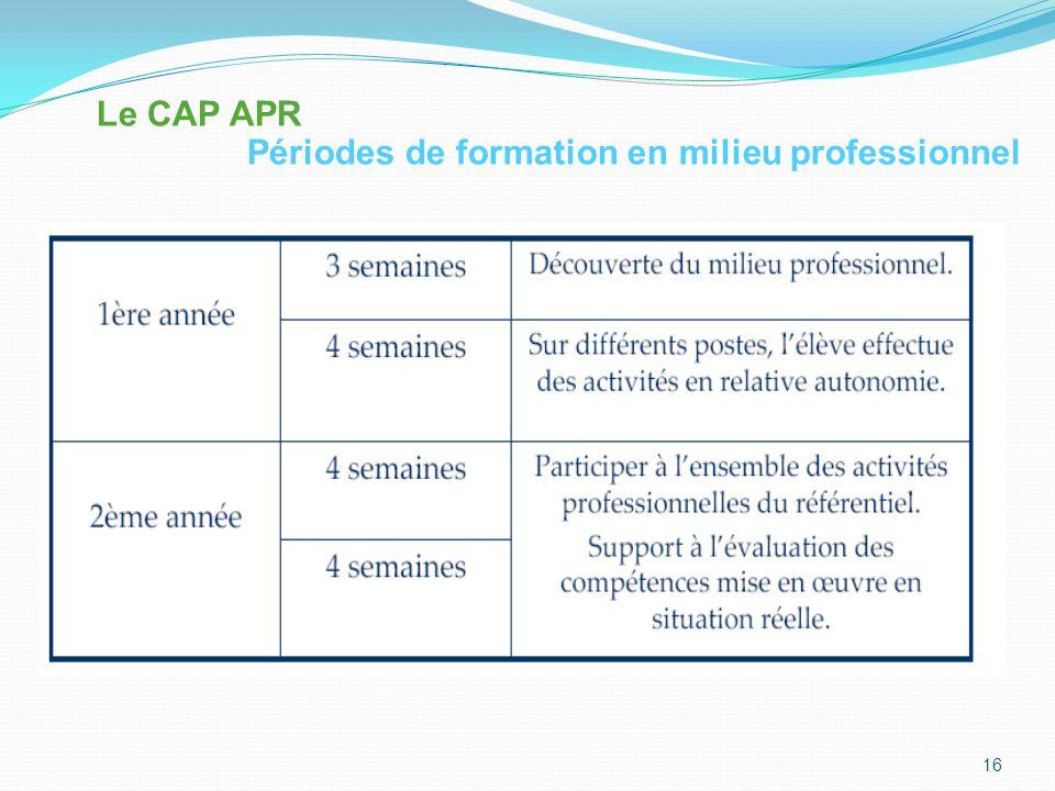 Le CAP APR Périodes de formation en milieu professionnel