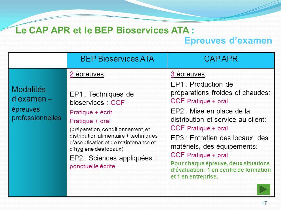 Le CAP APR et le BEP Bioservices ATA : Epreuves d'examen