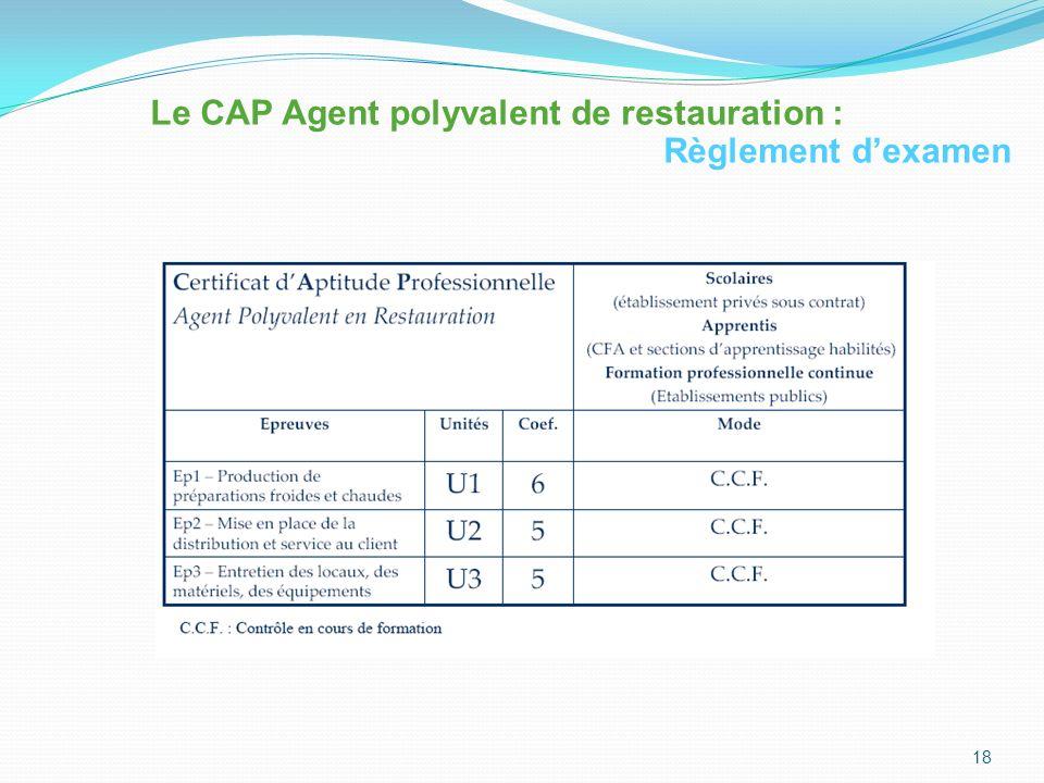 Le CAP Agent polyvalent de restauration :
