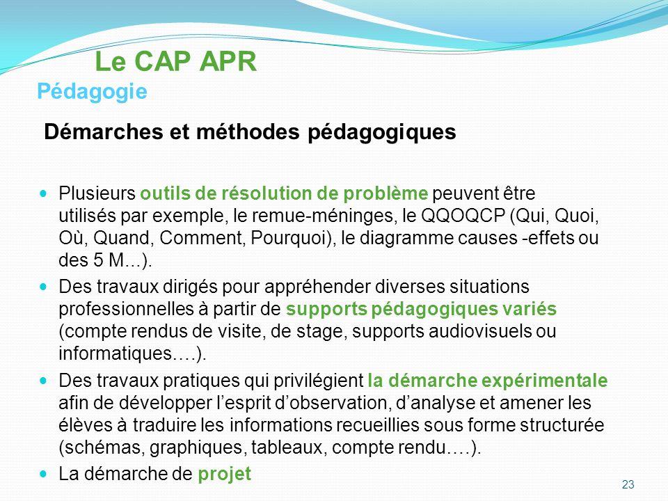 Le CAP APR Pédagogie Démarches et méthodes pédagogiques