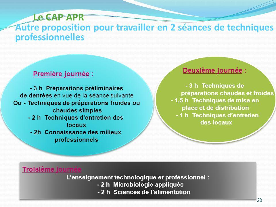Le CAP APR Autre proposition pour travailler en 2 séances de techniques professionnelles. Première journée :