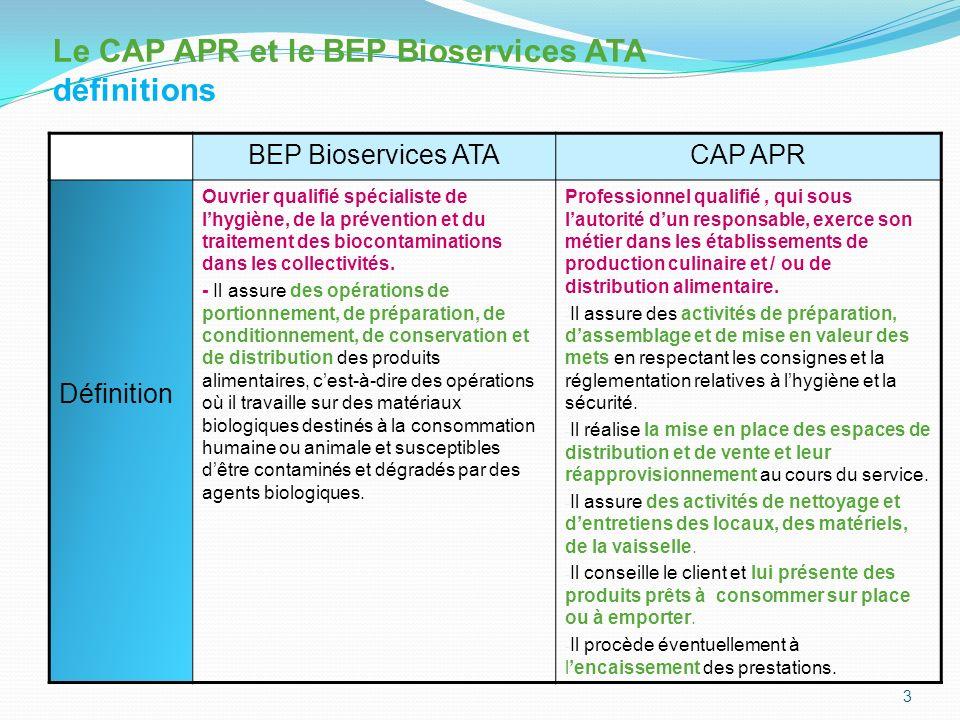 Le CAP APR et le BEP Bioservices ATA définitions