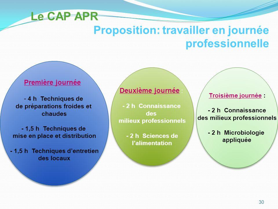 Le CAP APR Proposition: travailler en journée professionnelle