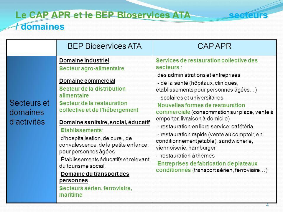 Le CAP APR et le BEP Bioservices ATA secteurs / domaines