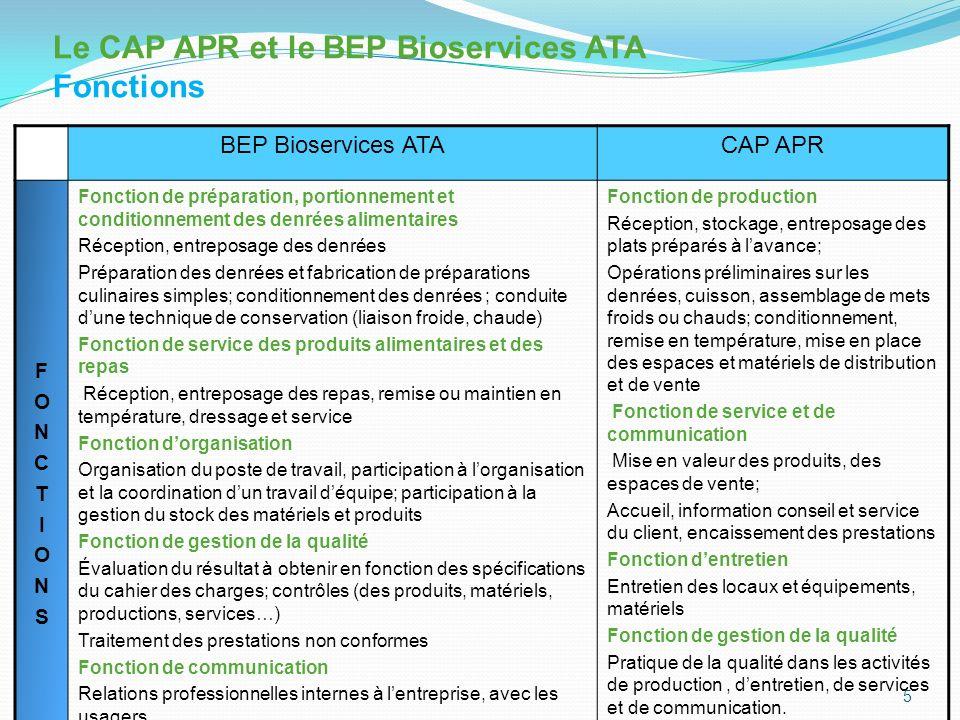 Le CAP APR et le BEP Bioservices ATA Fonctions