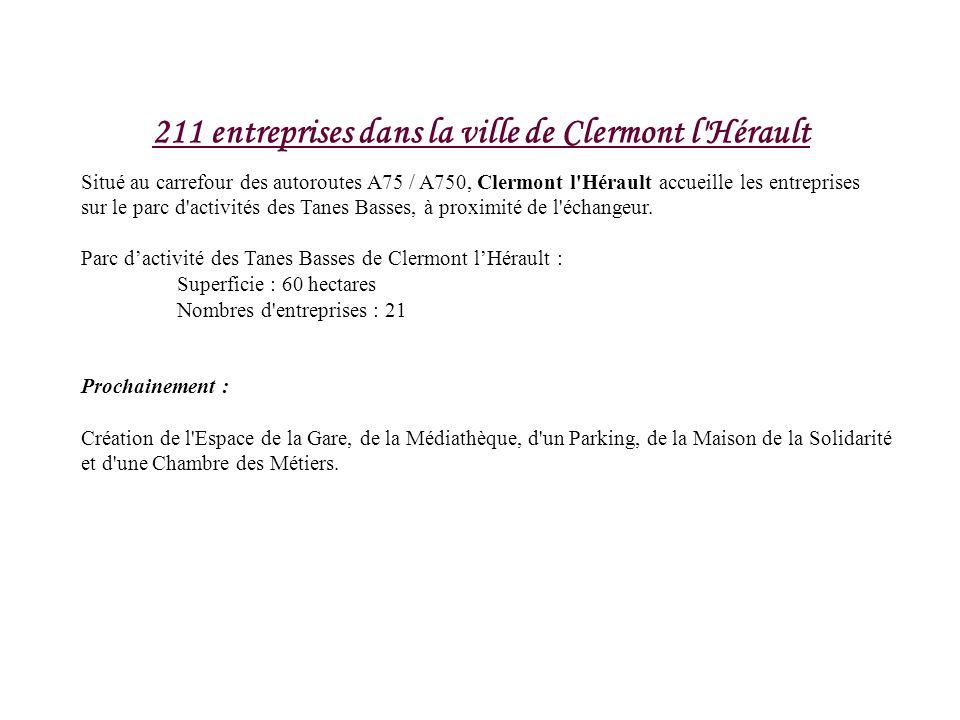211 entreprises dans la ville de Clermont l Hérault