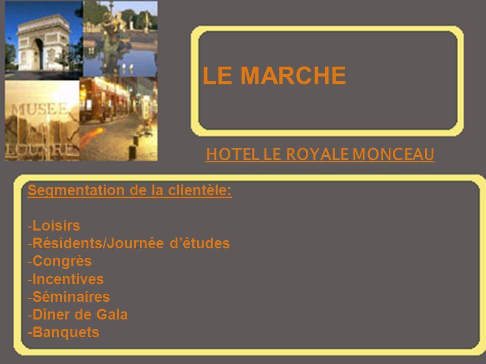 LE MARCHE HOTEL LE ROYALE MONCEAU Segmentation de la clientèle: