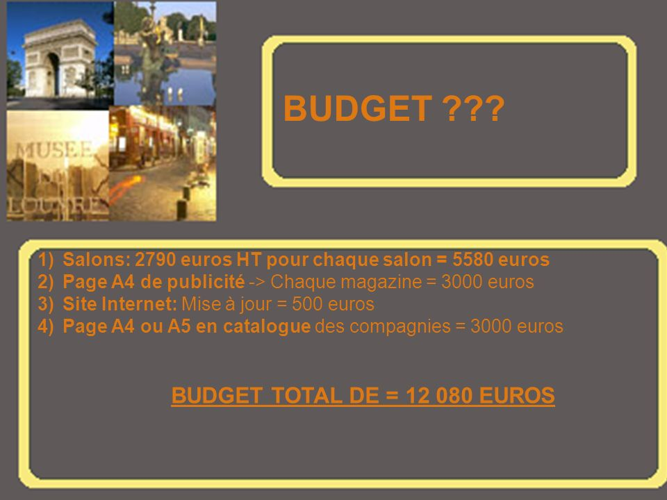 BUDGET BUDGET TOTAL DE = 12 080 EUROS