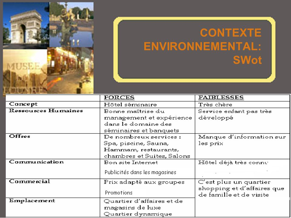 CONTEXTE ENVIRONNEMENTAL: SWot