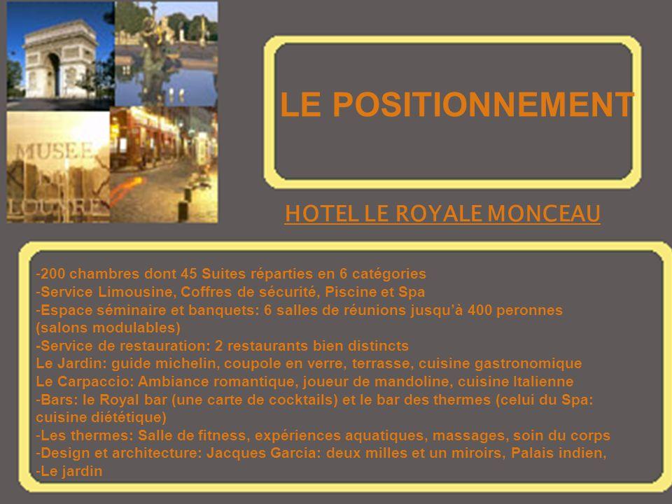LE POSITIONNEMENT HOTEL LE ROYALE MONCEAU