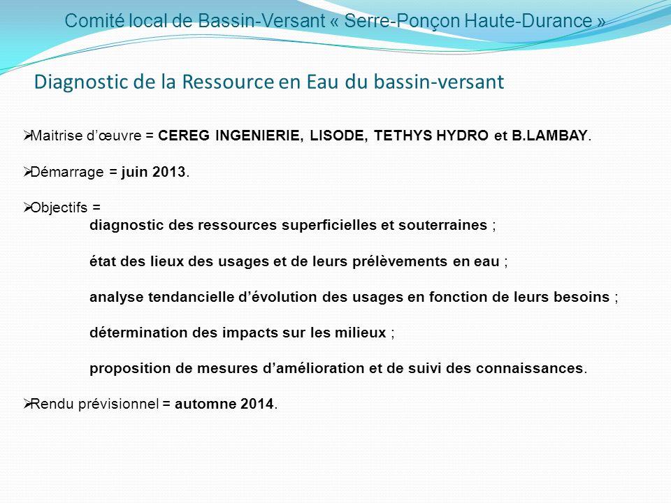 Diagnostic de la Ressource en Eau du bassin-versant