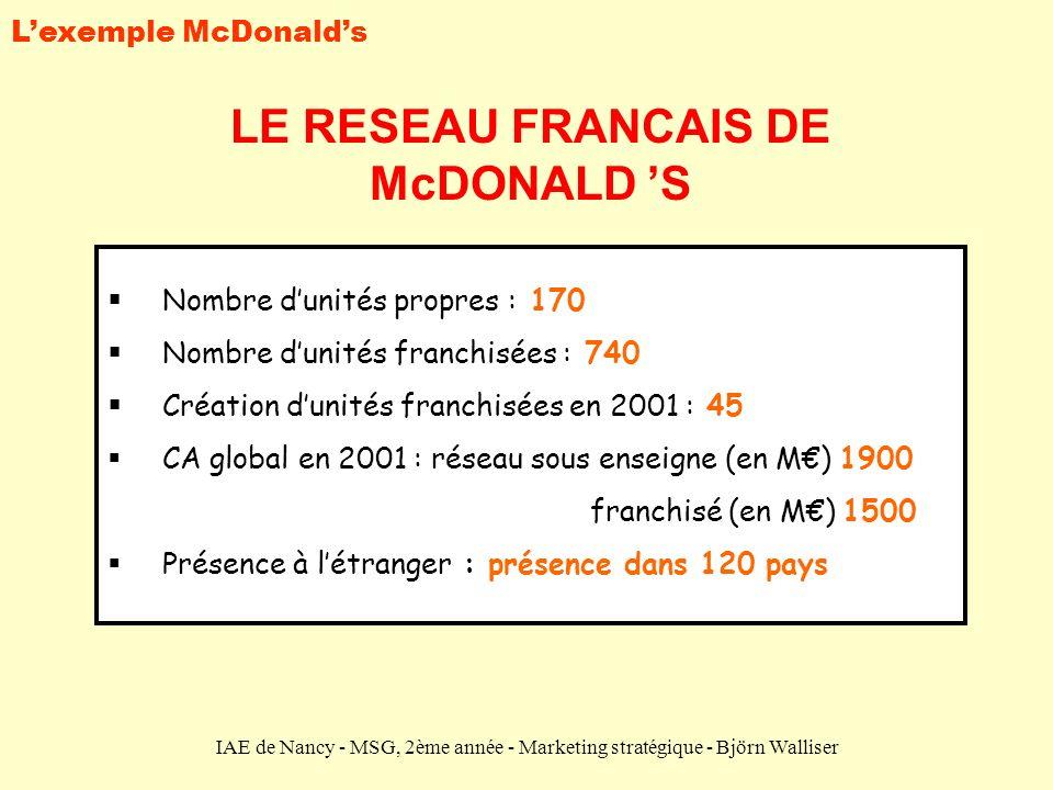 LE RESEAU FRANCAIS DE McDONALD 'S