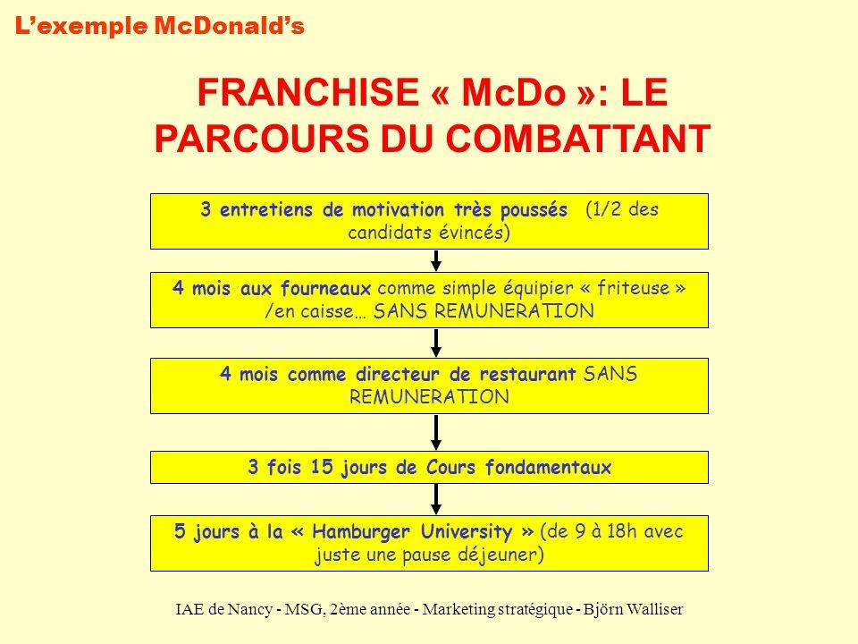 FRANCHISE « McDo »: LE PARCOURS DU COMBATTANT