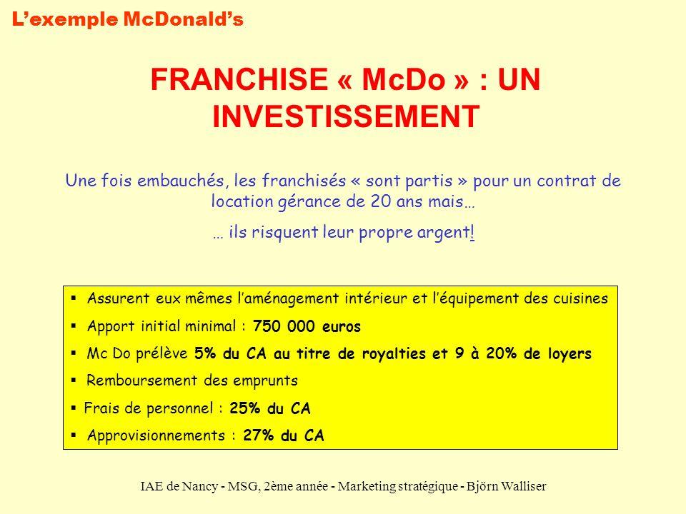 FRANCHISE « McDo » : UN INVESTISSEMENT