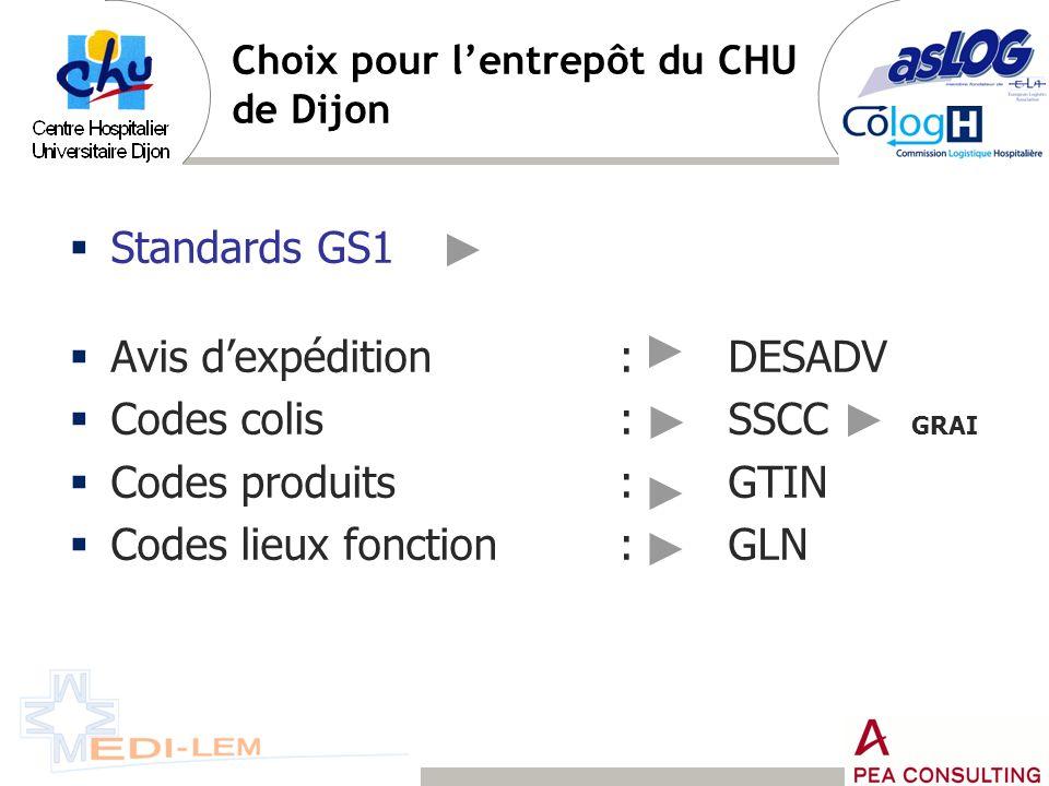 Choix pour l'entrepôt du CHU de Dijon