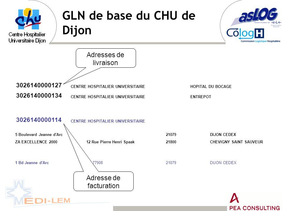 GLN de base du CHU de Dijon