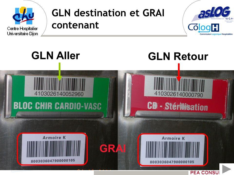 GLN destination et GRAI contenant