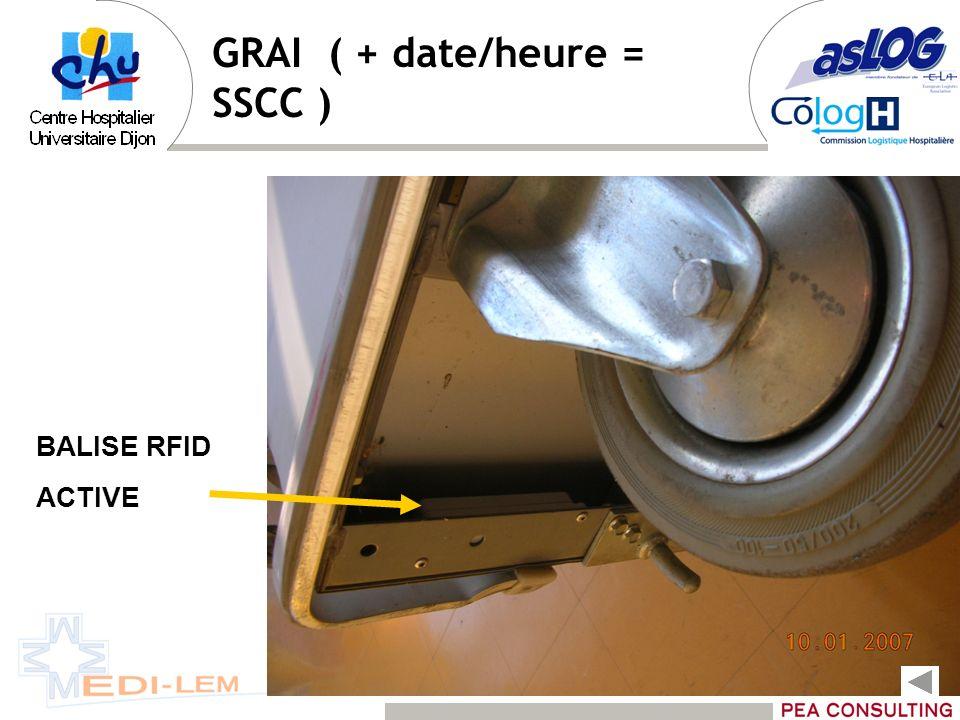 GRAI ( + date/heure = SSCC )