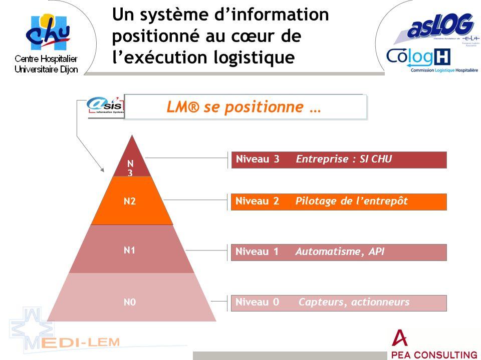 Un système d'information positionné au cœur de l'exécution logistique