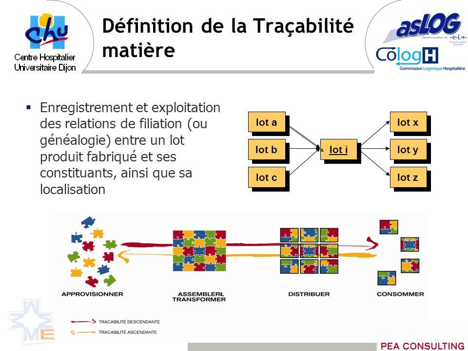 Définition de la Traçabilité matière