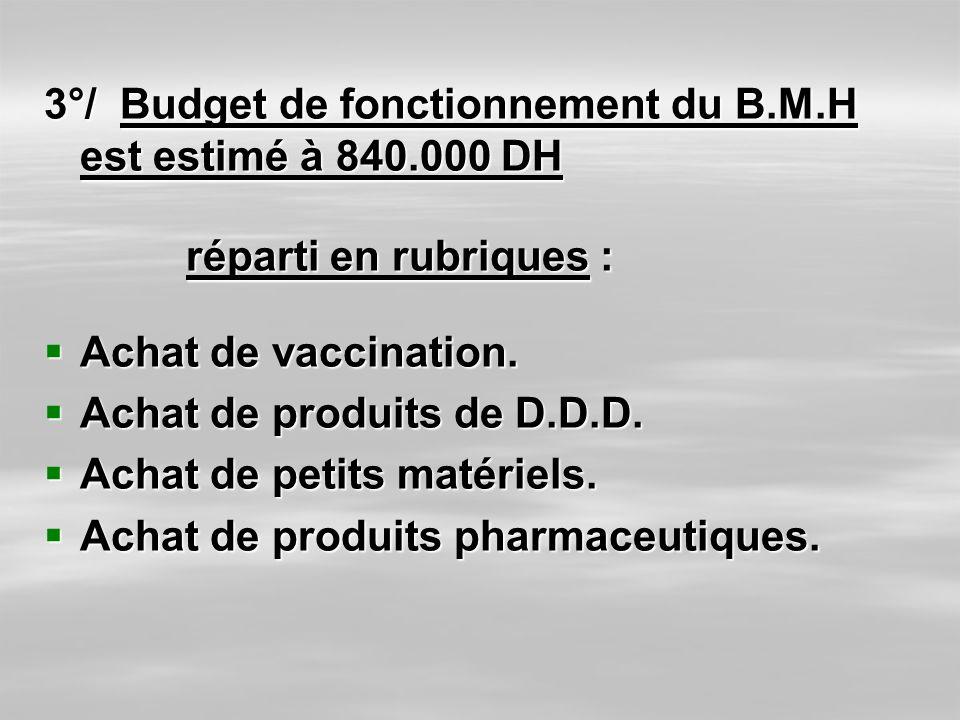 3°/ Budget de fonctionnement du B.M.H est estimé à 840.000 DH