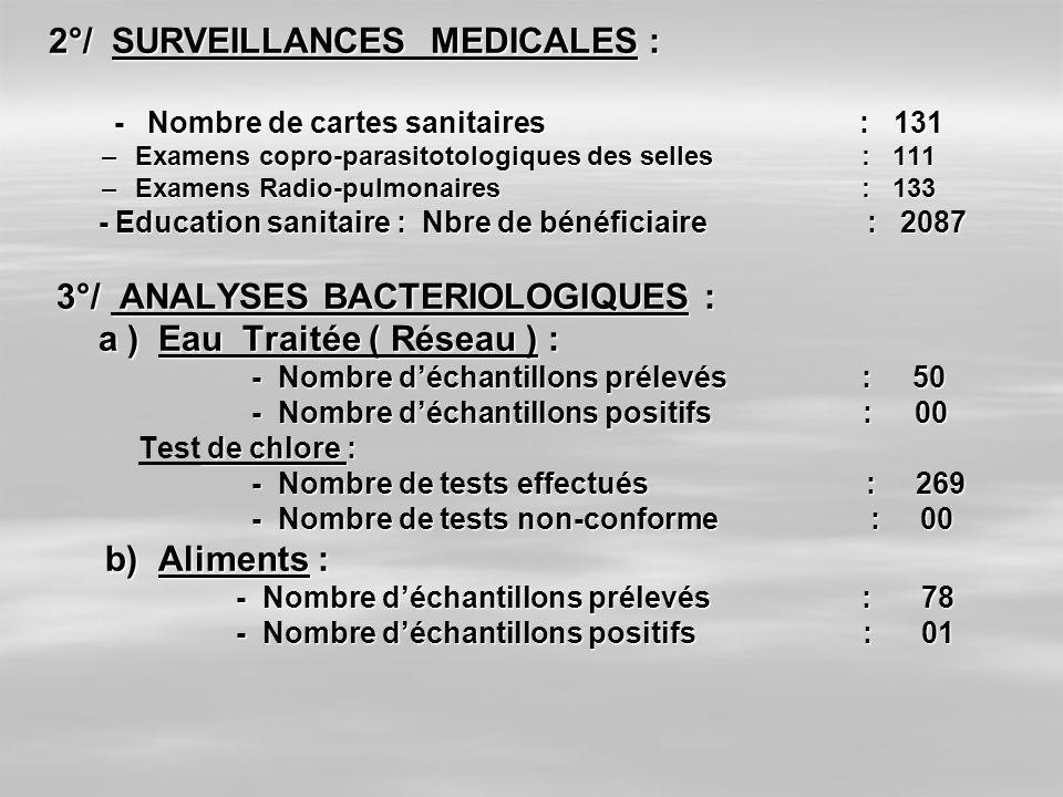 2°/ SURVEILLANCES MEDICALES :