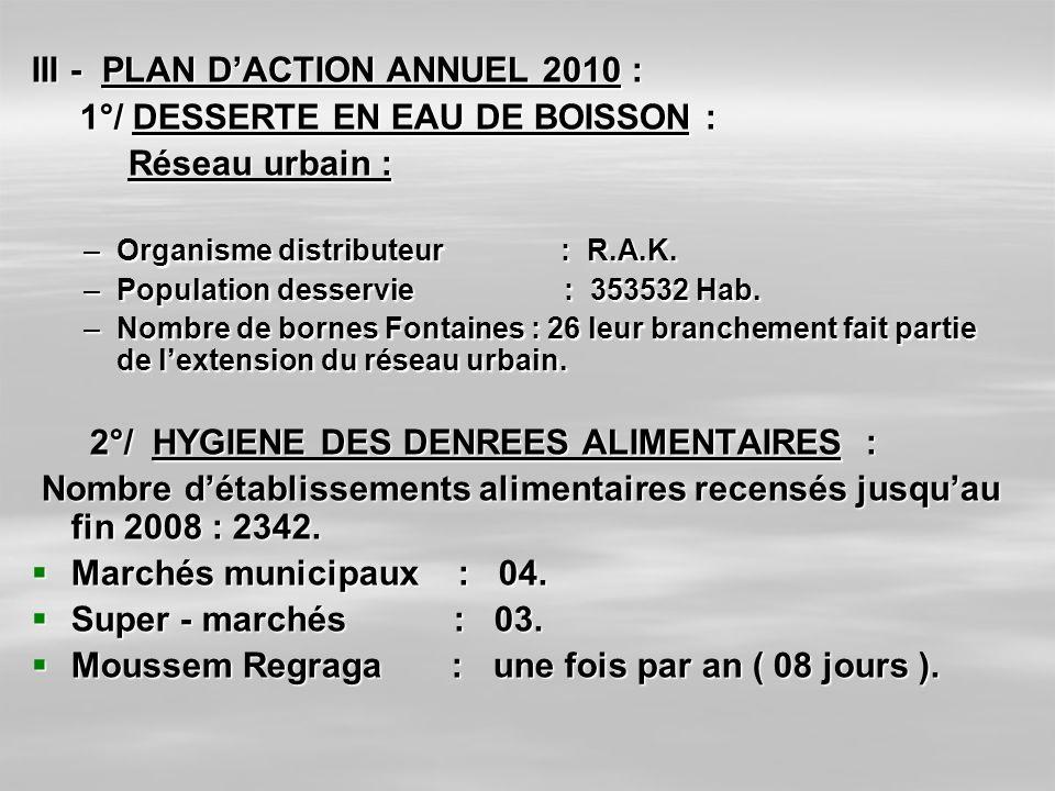 III - PLAN D'ACTION ANNUEL 2010 : 1°/ DESSERTE EN EAU DE BOISSON :