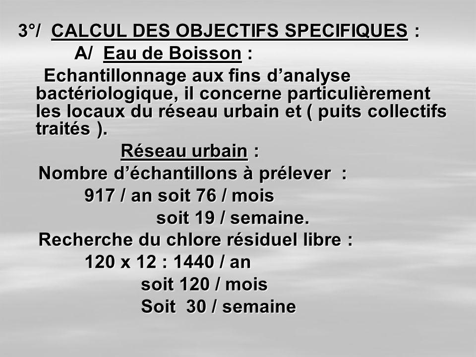 3°/ CALCUL DES OBJECTIFS SPECIFIQUES :
