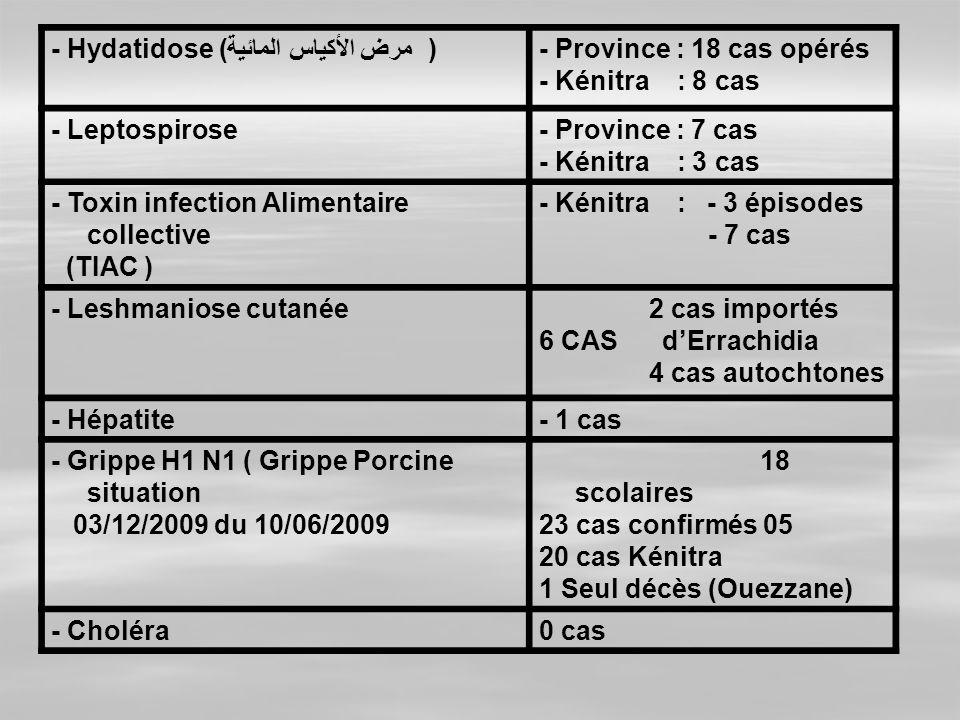 - Hydatidose (مرض الأكياس المائية )