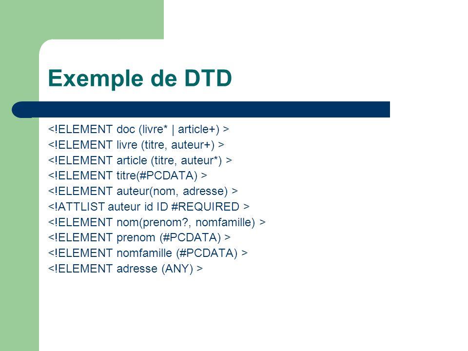 Exemple de DTD <!ELEMENT doc (livre* | article+) >
