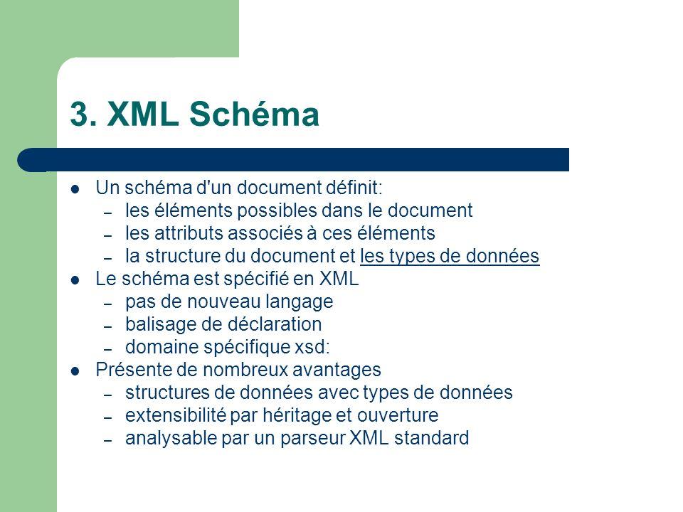 3. XML Schéma Un schéma d un document définit: