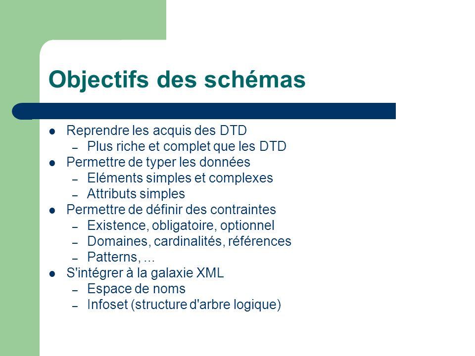 Objectifs des schémas Reprendre les acquis des DTD