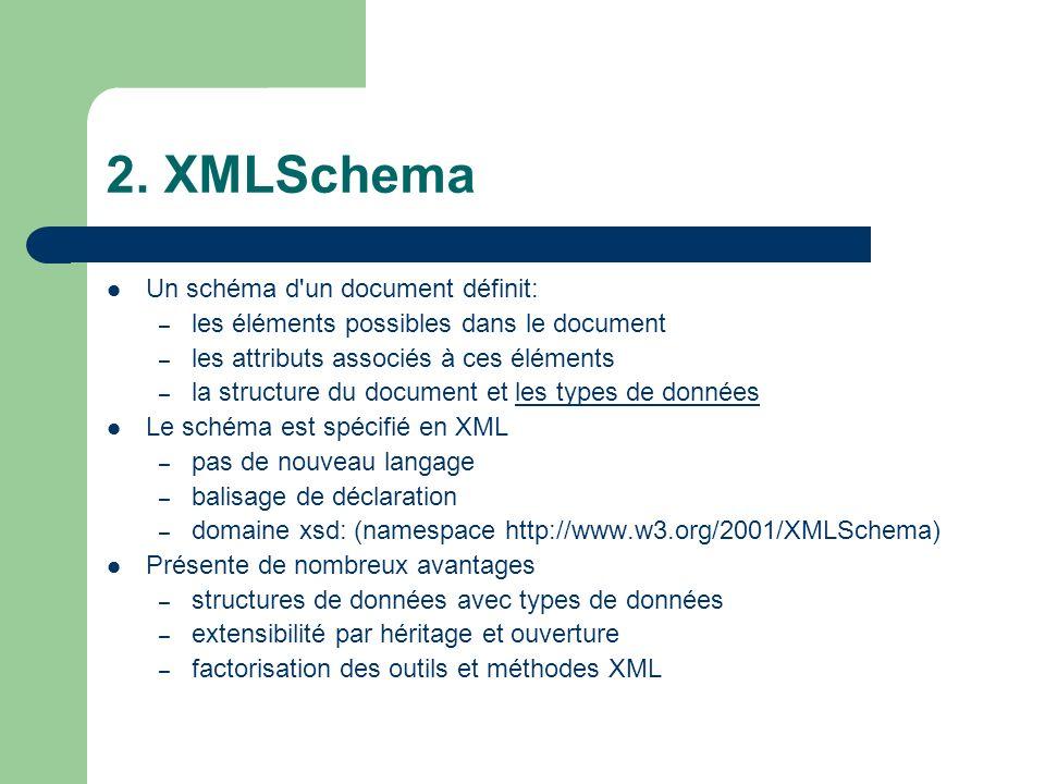 2. XMLSchema Un schéma d un document définit: