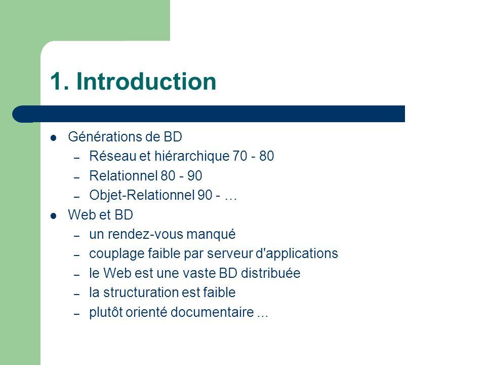 1. Introduction Générations de BD Réseau et hiérarchique 70 - 80