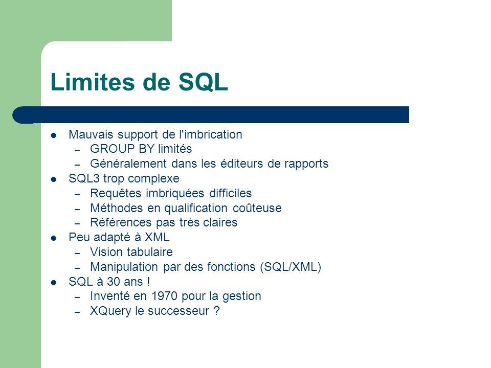 Limites de SQL Mauvais support de l imbrication GROUP BY limités