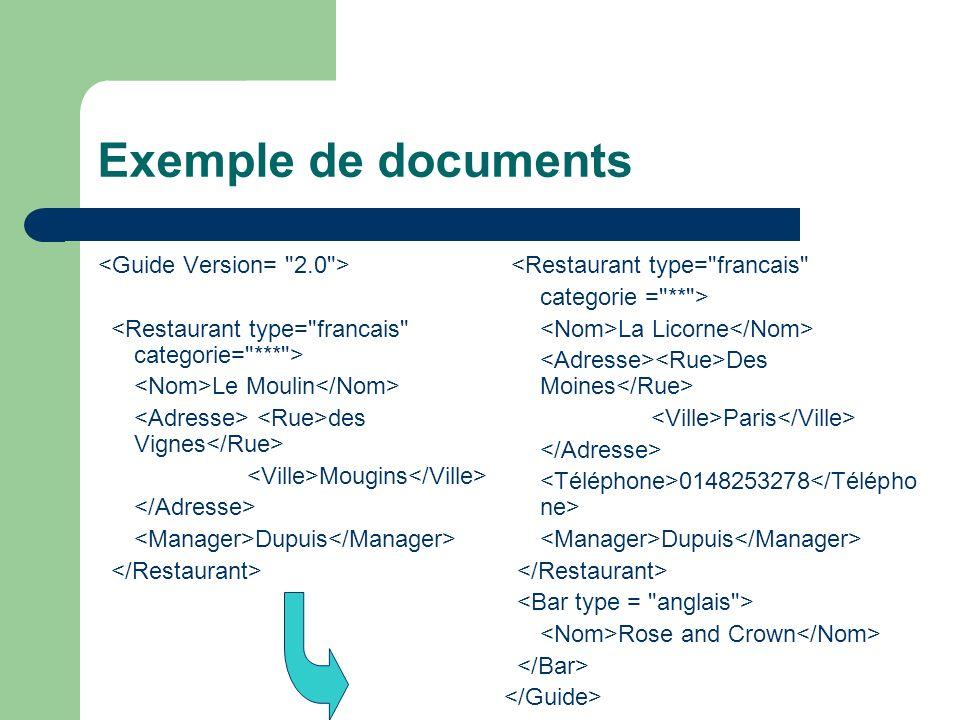 Exemple de documents <Guide Version= 2.0 >