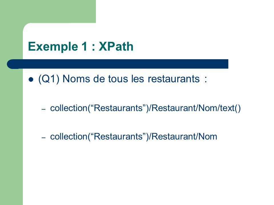 Exemple 1 : XPath (Q1) Noms de tous les restaurants :
