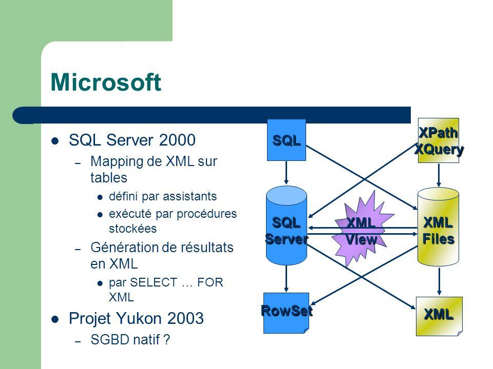Microsoft SQL Server 2000 Projet Yukon 2003 XPath SQL XQuery