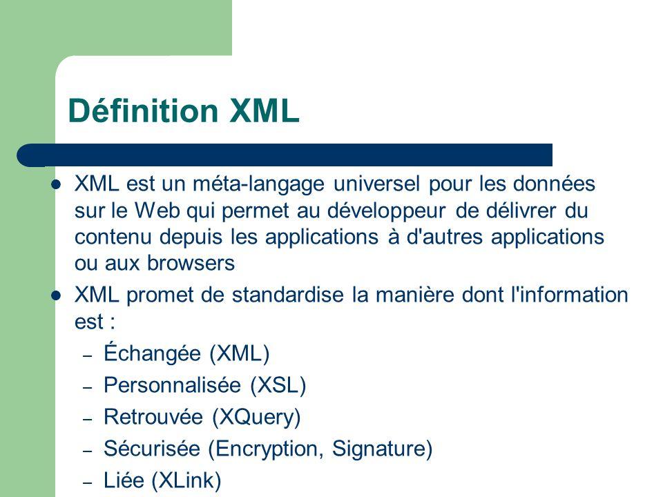 Définition XML