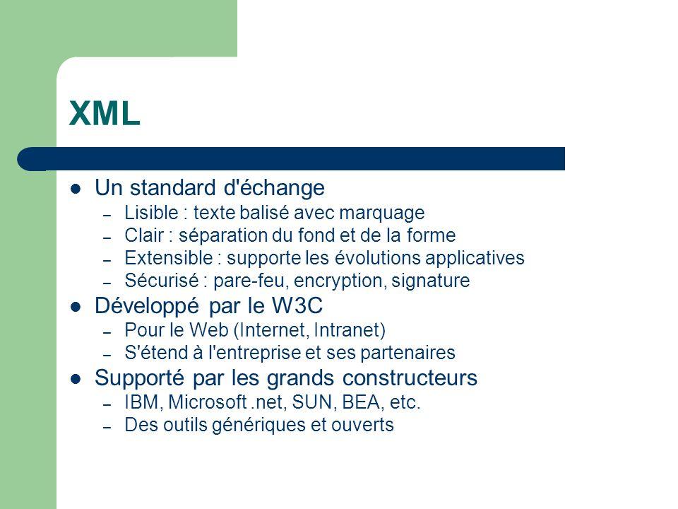 XML Un standard d échange Développé par le W3C